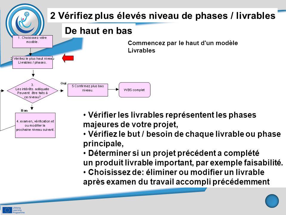 2 Vérifiez plus élevés niveau de phases / livrables De haut en bas Vérifier les livrables représentent les phases majeures de votre projet, Vérifiez l