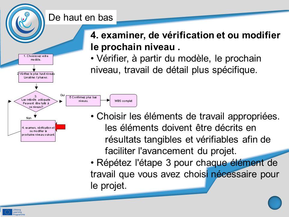 De haut en bas 4. examiner, de vérification et ou modifier le prochain niveau. Vérifier, à partir du modèle, le prochain niveau, travail de détail plu