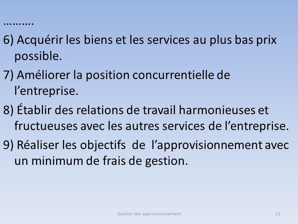 ………. 6) Acquérir les biens et les services au plus bas prix possible. 7) Améliorer la position concurrentielle de l'entreprise. 8) Établir des relatio