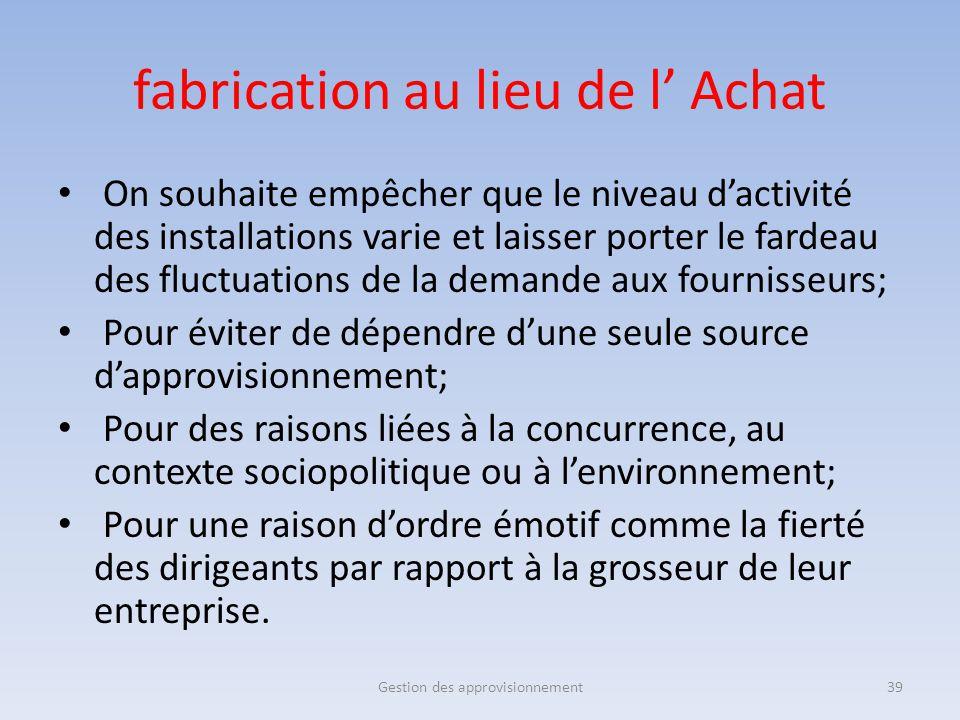 fabrication au lieu de l' Achat On souhaite empêcher que le niveau d'activité des installations varie et laisser porter le fardeau des fluctuations de