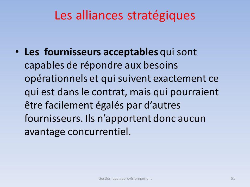 Les alliances stratégiques Les fournisseurs acceptables qui sont capables de répondre aux besoins opérationnels et qui suivent exactement ce qui est d