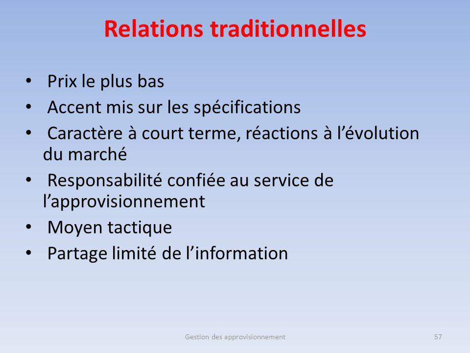 Relations traditionnelles Prix le plus bas Accent mis sur les spécifications Caractère à court terme, réactions à l'évolution du marché Responsabilité