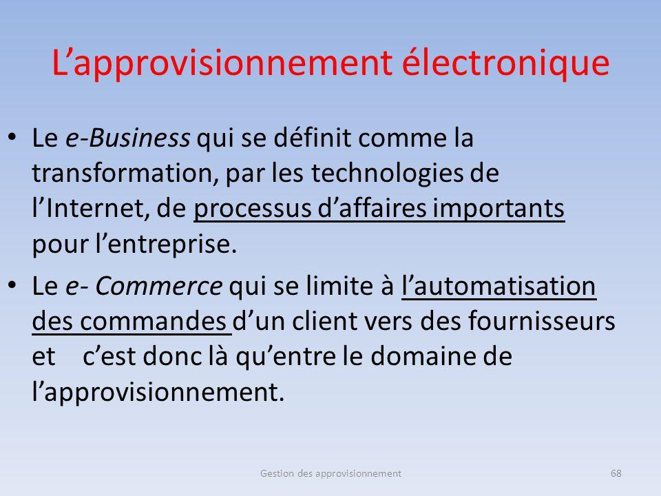 L'approvisionnement électronique Le e-Business qui se définit comme la transformation, par les technologies de l'Internet, de processus d'affaires imp