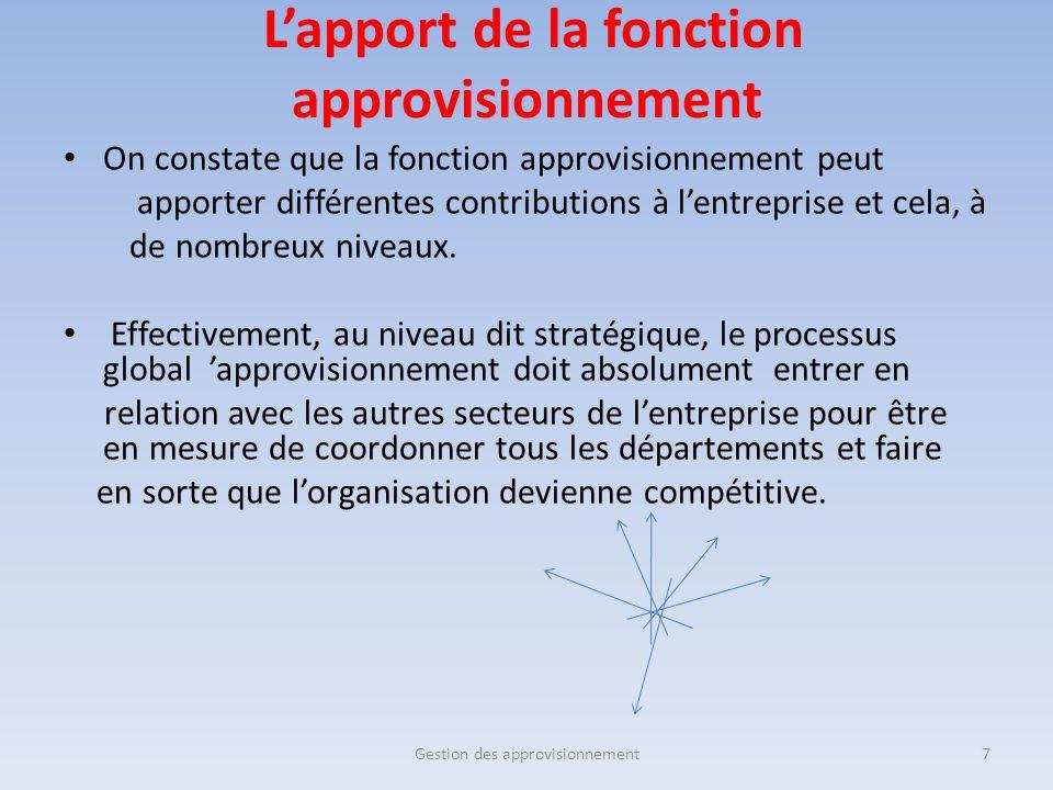 L'apport de la fonction approvisionnement On constate que la fonction approvisionnement peut apporter différentes contributions à l'entreprise et cela