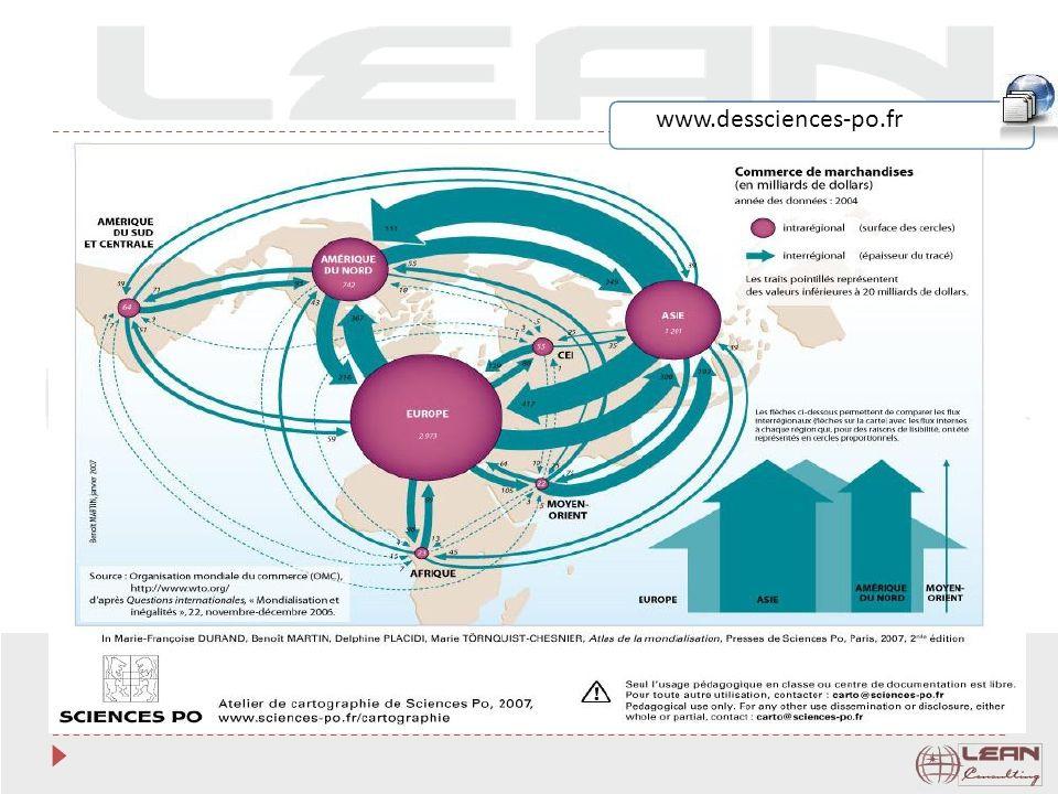 Gestion des approvisionnement72 www.dessciences-po.fr