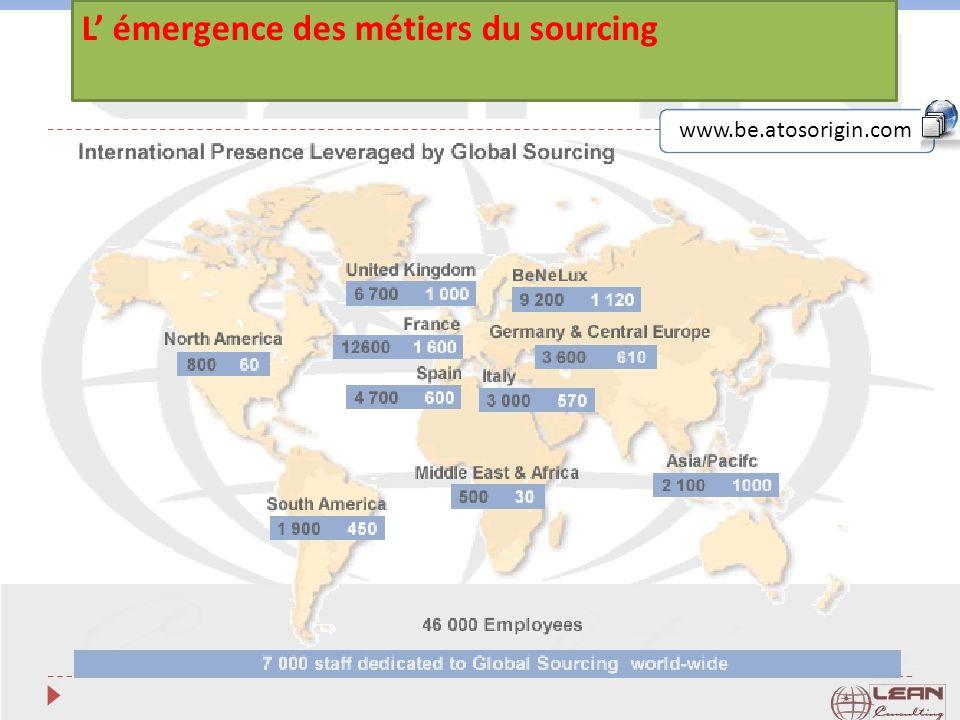 Gestion des approvisionnement74 www.be.atosorigin.com L' émergence des métiers du sourcing