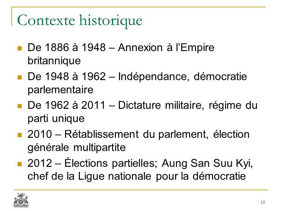 Contexte historique De 1886 à 1948 – Annexion à l'Empire britannique De 1948 à 1962 – Indépendance, démocratie parlementaire De 1962 à 2011 – Dictatur