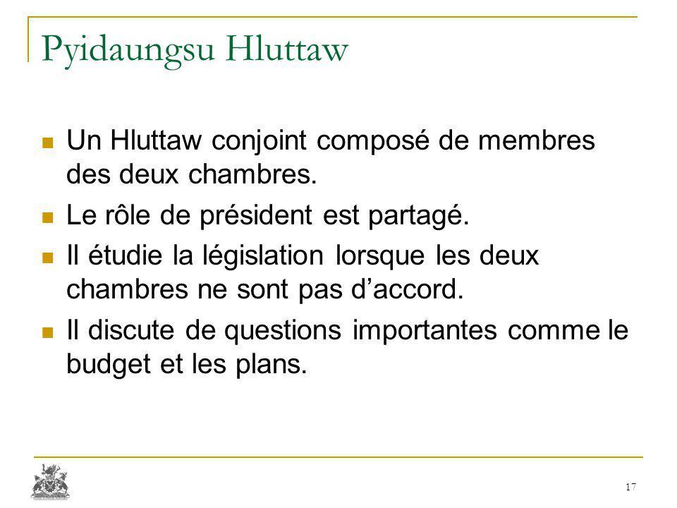 Pyidaungsu Hluttaw Un Hluttaw conjoint composé de membres des deux chambres. Le rôle de président est partagé. Il étudie la législation lorsque les de
