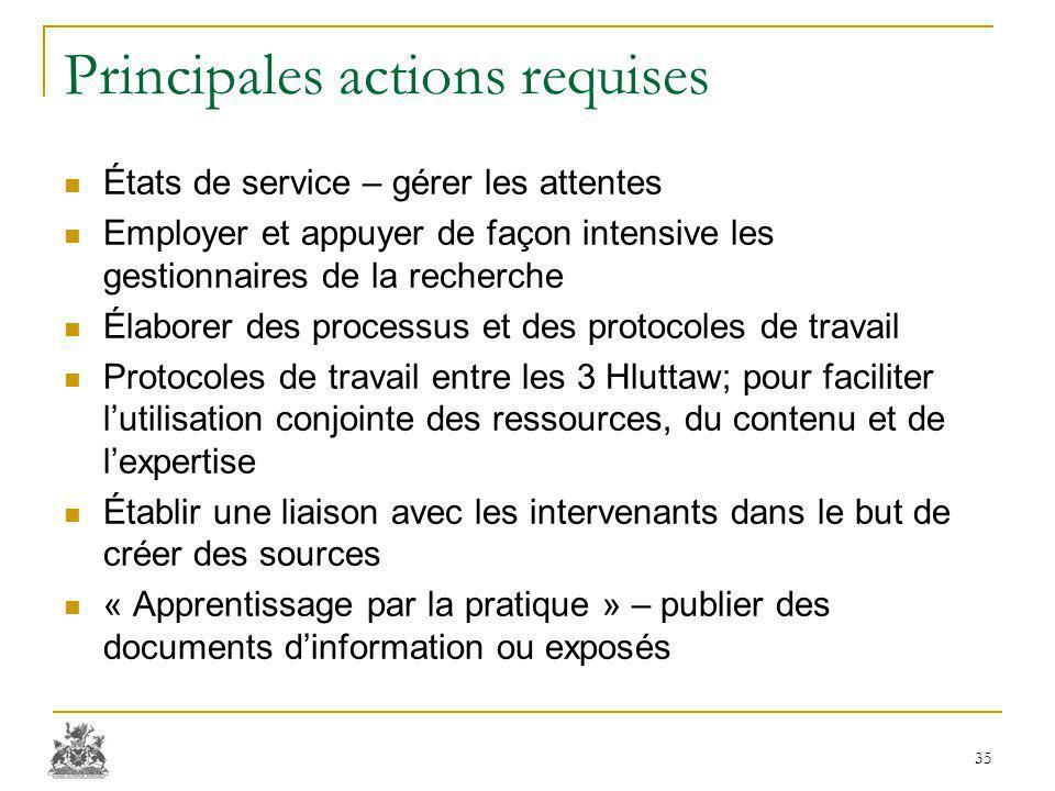 Principales actions requises États de service – gérer les attentes Employer et appuyer de façon intensive les gestionnaires de la recherche Élaborer d