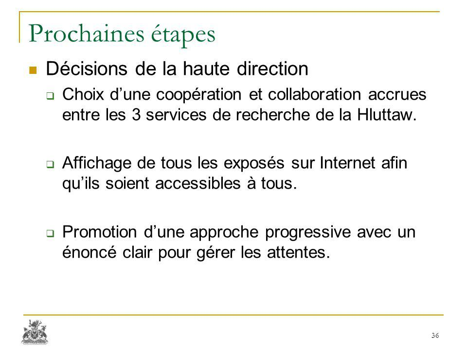 Prochaines étapes Décisions de la haute direction  Choix d'une coopération et collaboration accrues entre les 3 services de recherche de la Hluttaw.