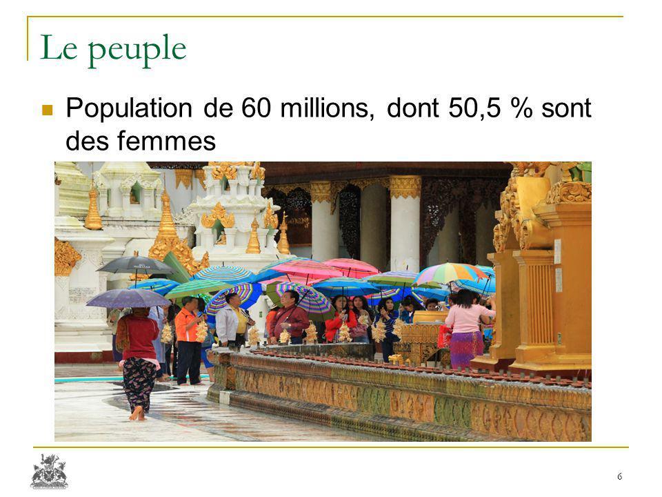 Le peuple Population de 60 millions, dont 50,5 % sont des femmes 6