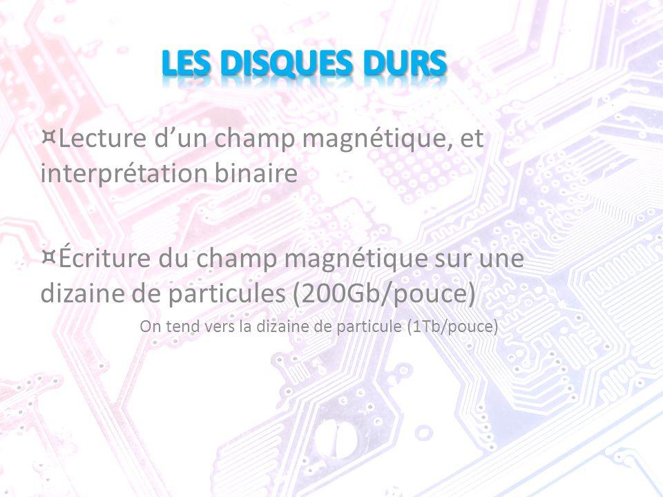 ¤ Lecture d'un champ magnétique, et interprétation binaire ¤ Écriture du champ magnétique sur une dizaine de particules (200Gb/pouce) On tend vers la
