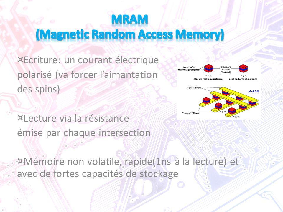 ¤ Ecriture: un courant électrique polarisé (va forcer l'aimantation des spins) ¤ Lecture via la résistance émise par chaque intersection ¤ Mémoire non