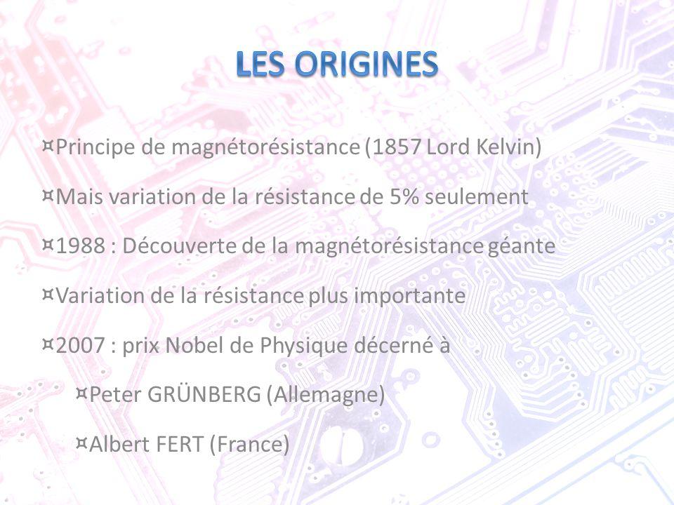 ¤ Principe de magnétorésistance (1857 Lord Kelvin) ¤ Mais variation de la résistance de 5% seulement ¤ 1988 : Découverte de la magnétorésistance géant