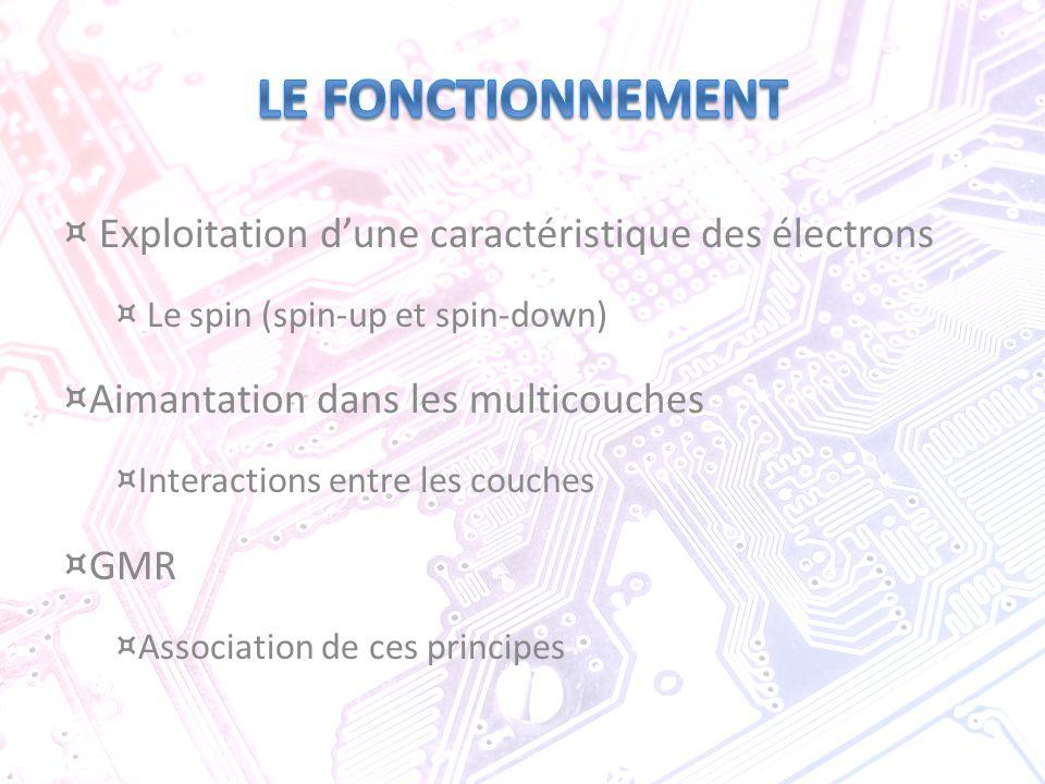 ¤ Exploitation d'une caractéristique des électrons ¤ Le spin (spin-up et spin-down) ¤ Aimantation dans les multicouches ¤ Interactions entre les couch