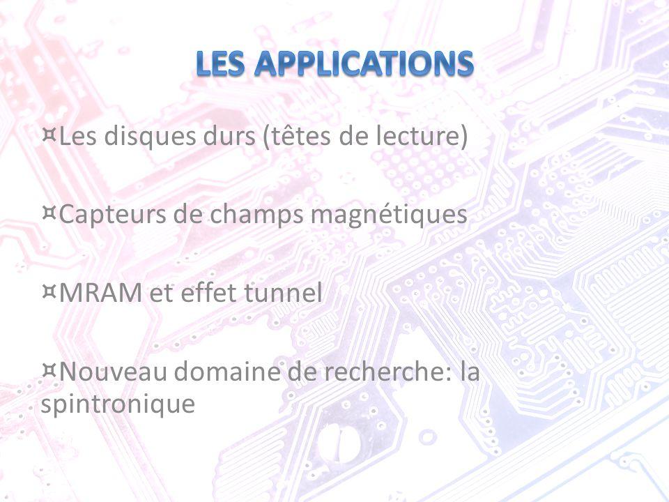 ¤ Les disques durs (têtes de lecture) ¤ Capteurs de champs magnétiques ¤ MRAM et effet tunnel ¤ Nouveau domaine de recherche: la spintronique