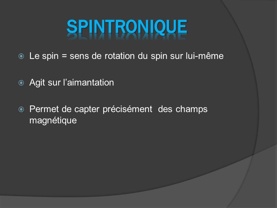  Le spin = sens de rotation du spin sur lui-même  Agit sur l'aimantation  Permet de capter précisément des champs magnétique