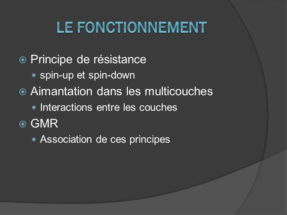  Principe de résistance spin-up et spin-down  Aimantation dans les multicouches Interactions entre les couches  GMR Association de ces principes
