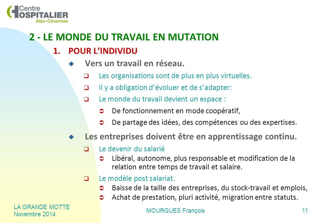 LA GRANDE MOTTE Novembre 2014 MOURGUES François11 2 - LE MONDE DU TRAVAIL EN MUTATION 1.POUR L'INDIVIDU  Vers un travail en réseau.