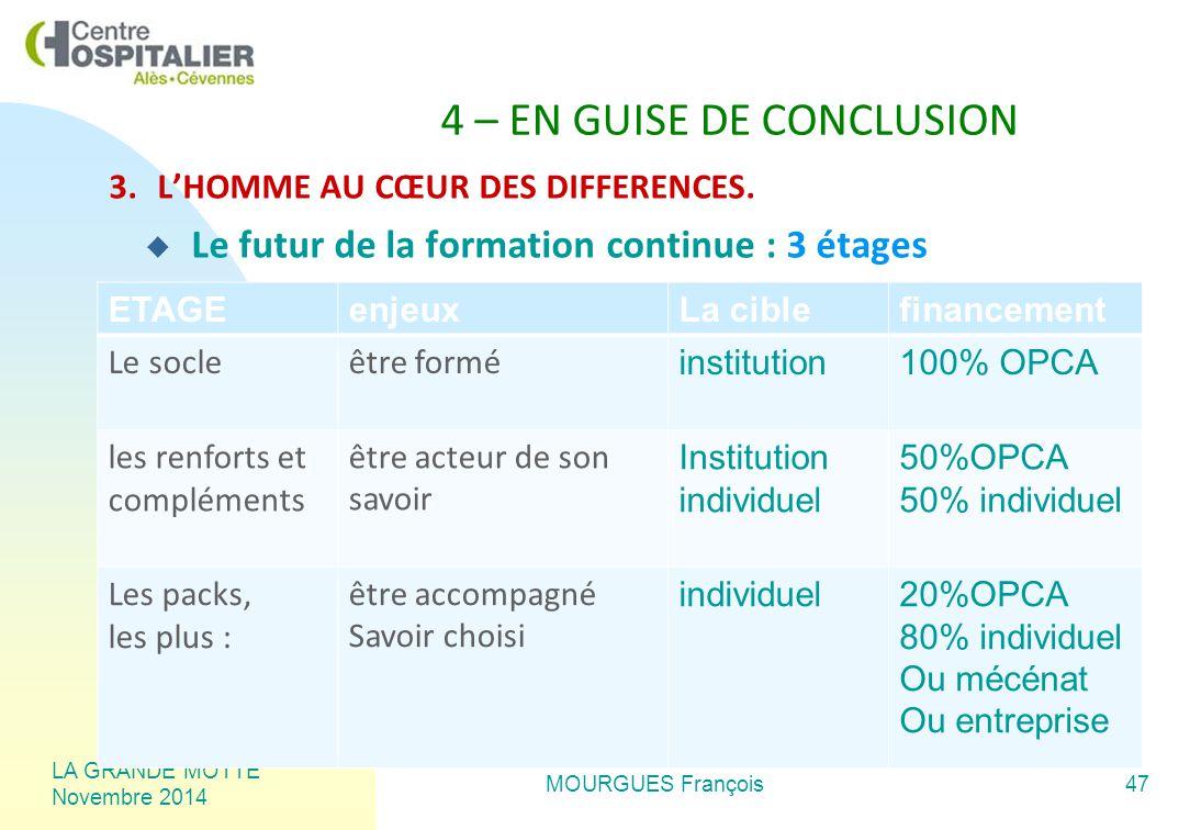 LA GRANDE MOTTE Novembre 2014 MOURGUES François47 4 – EN GUISE DE CONCLUSION 3.L'HOMME AU CŒUR DES DIFFERENCES.