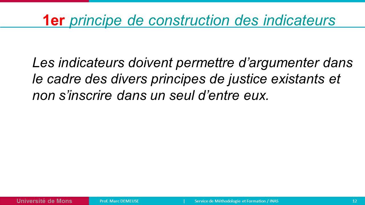 Université de Mons Prof. Marc DEMEUSE| Service de Méthodologie et Formation / INAS 12 Les indicateurs doivent permettre d'argumenter dans le cadre des