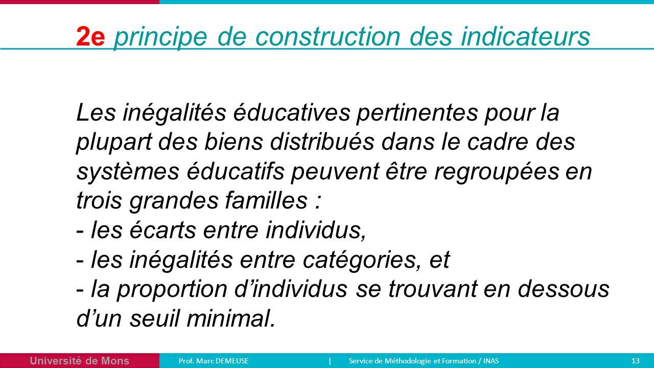 Université de Mons Prof. Marc DEMEUSE| Service de Méthodologie et Formation / INAS 13 Les inégalités éducatives pertinentes pour la plupart des biens