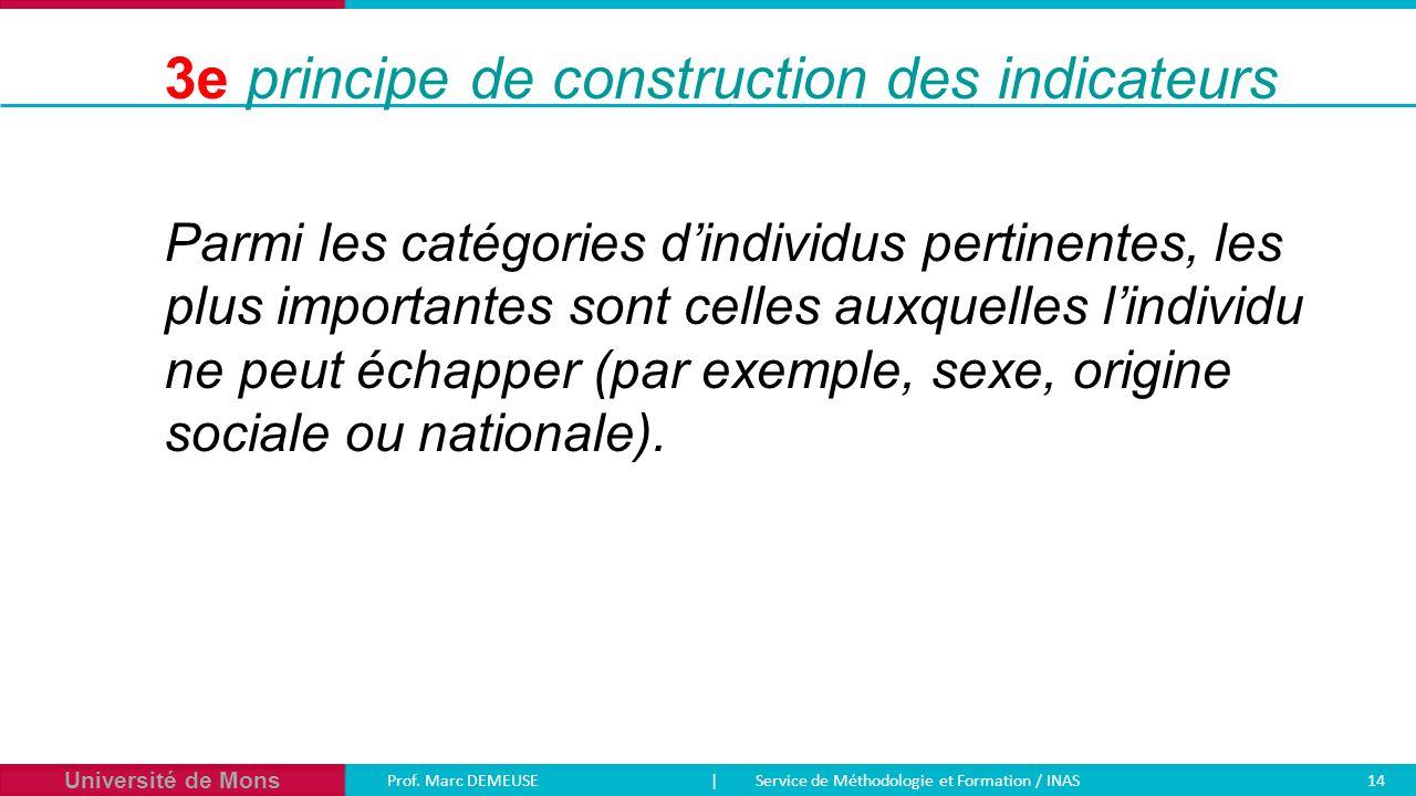 Université de Mons Prof. Marc DEMEUSE| Service de Méthodologie et Formation / INAS 14 Parmi les catégories d'individus pertinentes, les plus important