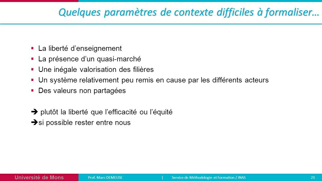 Université de Mons Prof. Marc DEMEUSE| Service de Méthodologie et Formation / INAS 21 Quelques paramètres de contexte difficiles à formaliser…  La li