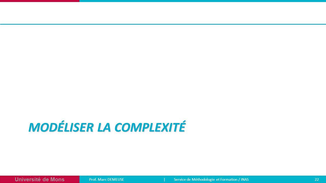 Université de Mons Prof. Marc DEMEUSE| Service de Méthodologie et Formation / INAS 22 MODÉLISER LA COMPLEXITÉ