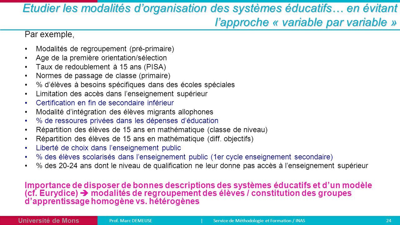 Université de Mons Prof. Marc DEMEUSE| Service de Méthodologie et Formation / INAS 24 Etudier les modalités d'organisation des systèmes éducatifs… en