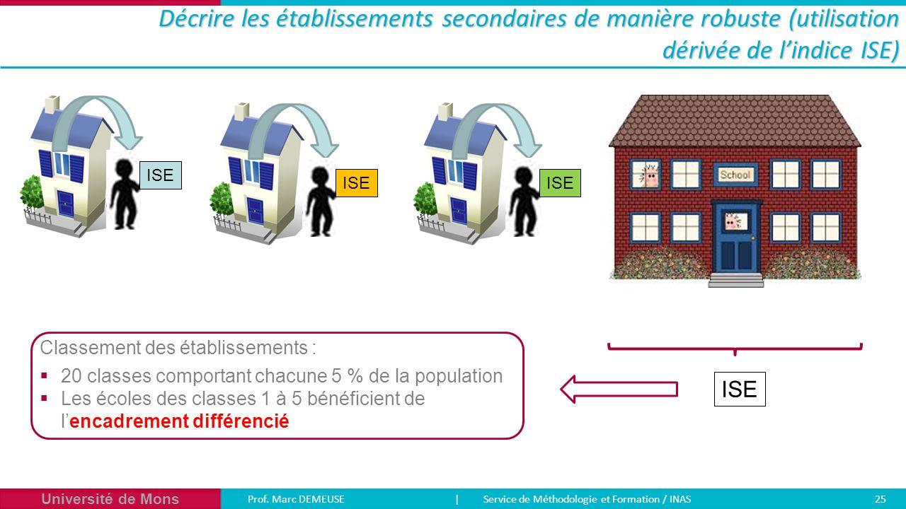 Université de Mons Prof. Marc DEMEUSE| Service de Méthodologie et Formation / INAS 25 Décrire les établissements secondaires de manière robuste (utili