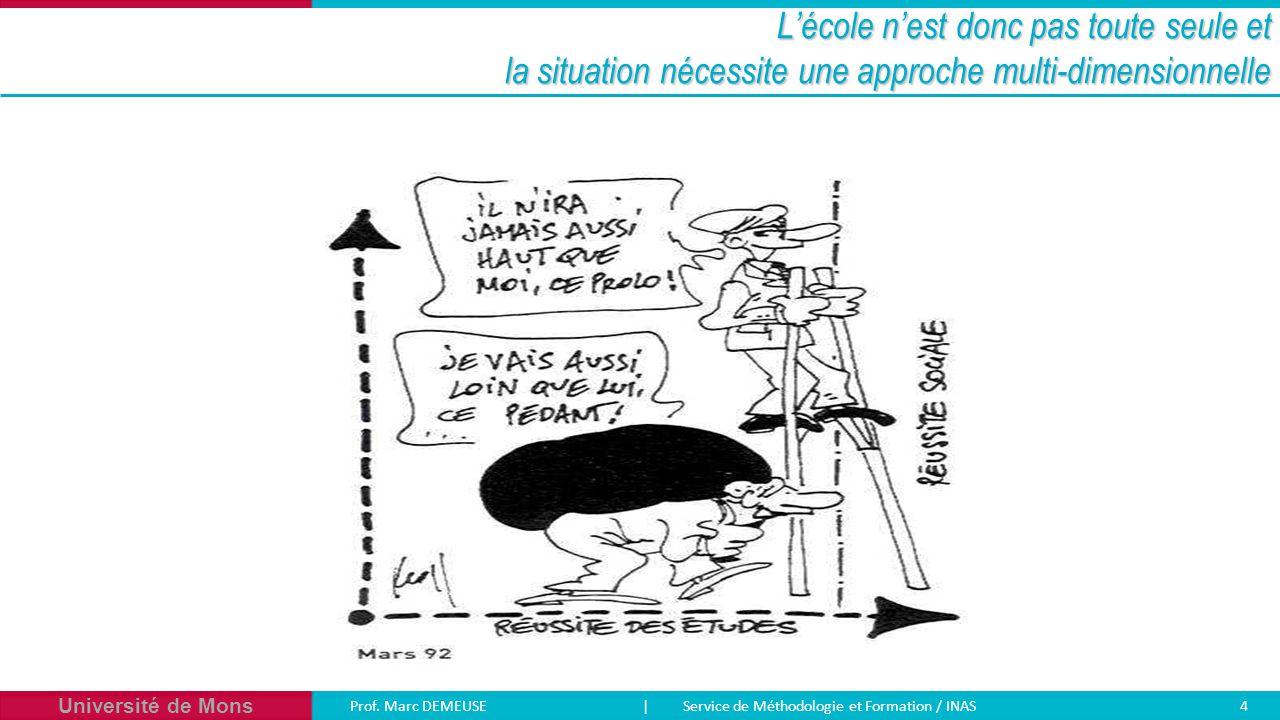Université de Mons Prof. Marc DEMEUSE| Service de Méthodologie et Formation / INAS 4 L'école n'est donc pas toute seule et la situation nécessite une