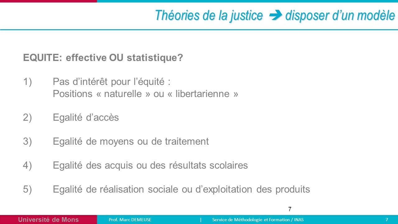 Université de Mons Prof. Marc DEMEUSE| Service de Méthodologie et Formation / INAS 7 7 Théories de la justice  disposer d'un modèle EQUITE: effective