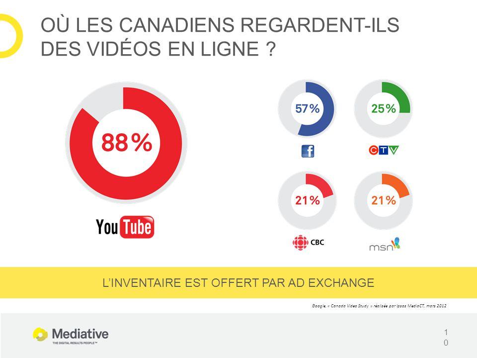 10 OÙ LES CANADIENS REGARDENT-ILS DES VIDÉOS EN LIGNE .