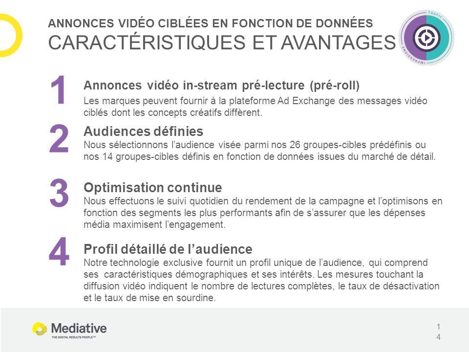 14 ANNONCES VIDÉO CIBLÉES EN FONCTION DE DONNÉES CARACTÉRISTIQUES ET AVANTAGES Annonces vidéo in-stream pré-lecture (pré-roll) Les marques peuvent fournir à la plateforme Ad Exchange des messages vidéo ciblés dont les concepts créatifs diffèrent.