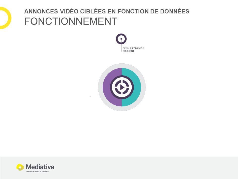 ANNONCES VIDÉO CIBLÉES EN FONCTION DE DONNÉES FONCTIONNEMENT