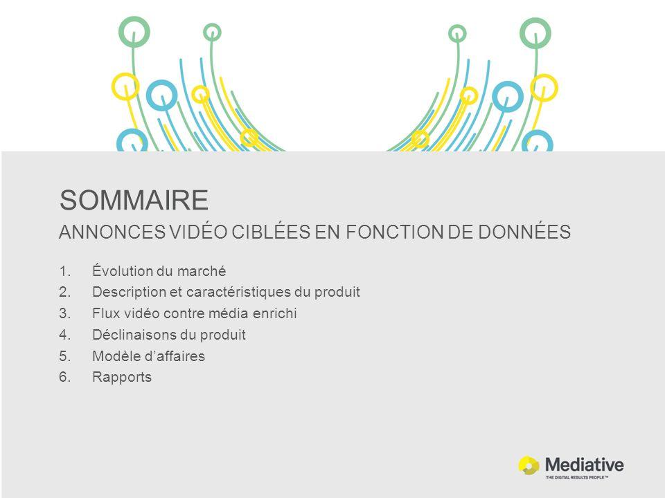33 GLOSSAIRE TermeDéfinition Ad ExchangePlateforme de vente entre les diffuseurs et les réseaux publicitaires qui fournit également un inventaire des espaces offerts aux annonceurs.