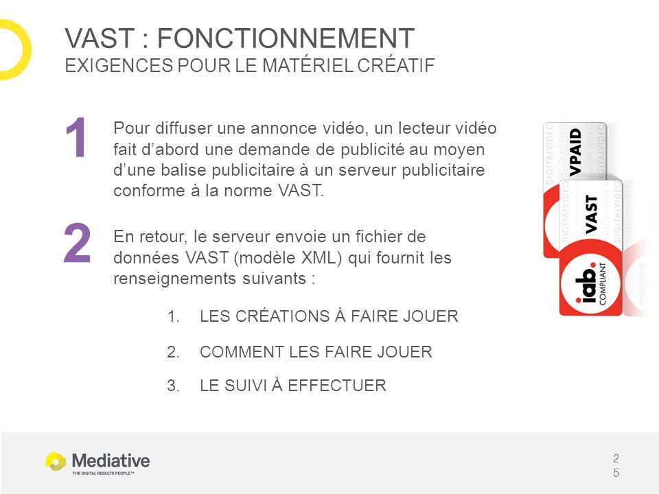 Pour diffuser une annonce vidéo, un lecteur vidéo fait d'abord une demande de publicité au moyen d'une balise publicitaire à un serveur publicitaire conforme à la norme VAST.