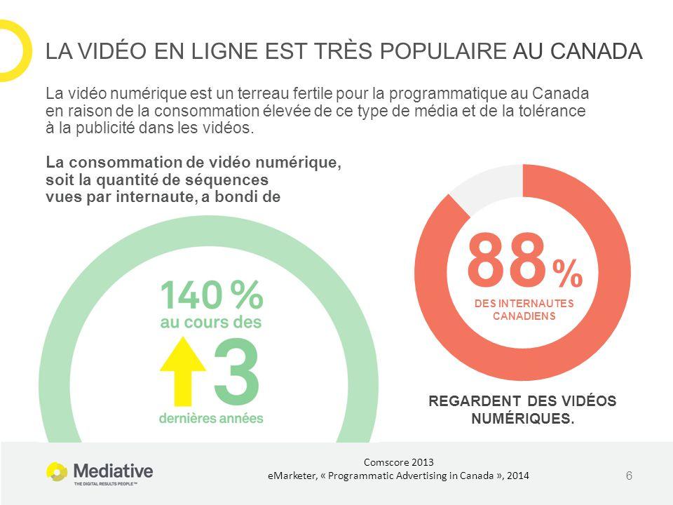 6 LA VIDÉO EN LIGNE EST TRÈS POPULAIRE AU CANADA La vidéo numérique est un terreau fertile pour la programmatique au Canada en raison de la consommation élevée de ce type de média et de la tolérance à la publicité dans les vidéos.