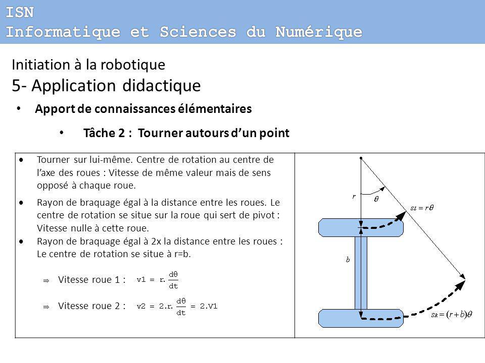 Initiation à la robotique 5- Application didactique Apport de connaissances élémentaires Tâche 2 : Tourner autours d'un point  Tourner sur lui-même.