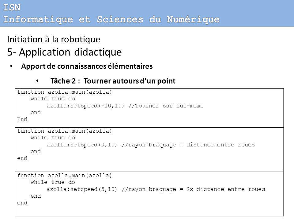 Initiation à la robotique 5- Application didactique Apport de connaissances élémentaires Tâche 2 : Tourner autours d'un point function azolla.main(azolla) while true do azolla:setspeed(-10,10) //Tourner sur lui-même end End function azolla.main(azolla) while true do azolla:setspeed(0,10) //rayon braquage = distance entre roues end function azolla.main(azolla) while true do azolla:setspeed(5,10) //rayon braquage = 2x distance entre roues end