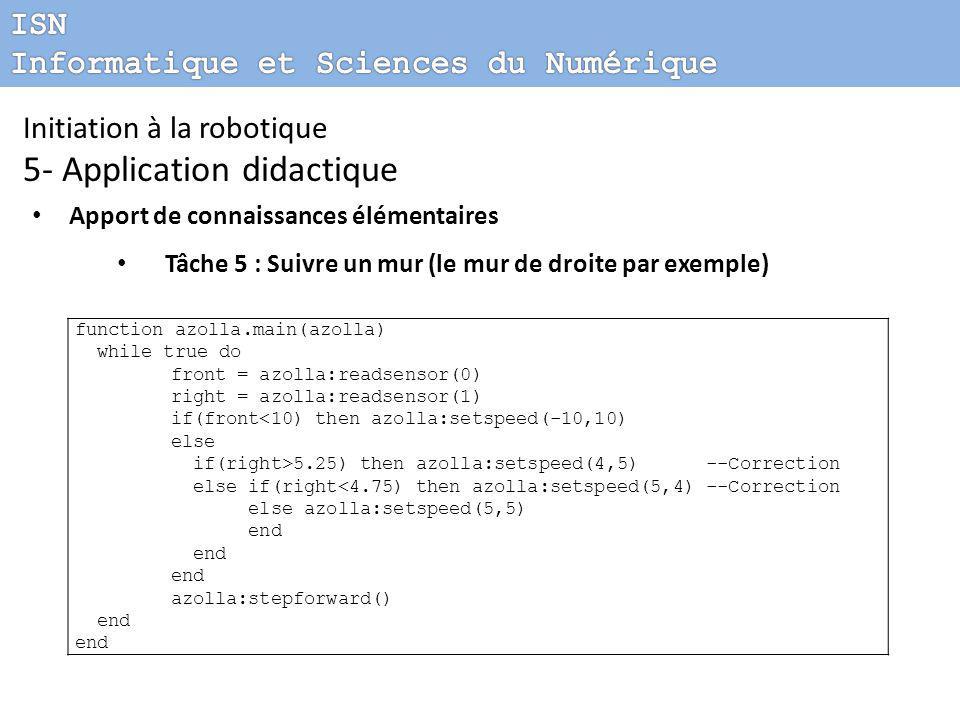 Initiation à la robotique 5- Application didactique Apport de connaissances élémentaires Tâche 5 : Suivre un mur (le mur de droite par exemple) function azolla.main(azolla) while true do front = azolla:readsensor(0) right = azolla:readsensor(1) if(front<10) then azolla:setspeed(-10,10) else if(right>5.25) then azolla:setspeed(4,5) --Correction else if(right<4.75) then azolla:setspeed(5,4) --Correction else azolla:setspeed(5,5) end azolla:stepforward() end