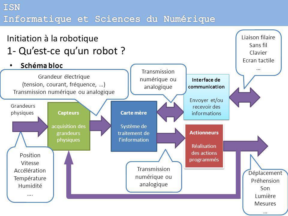 Energie Secteur, Batteries, panneaux solaires, … Initiation à la robotique 1- Qu'est-ce qu'un robot .