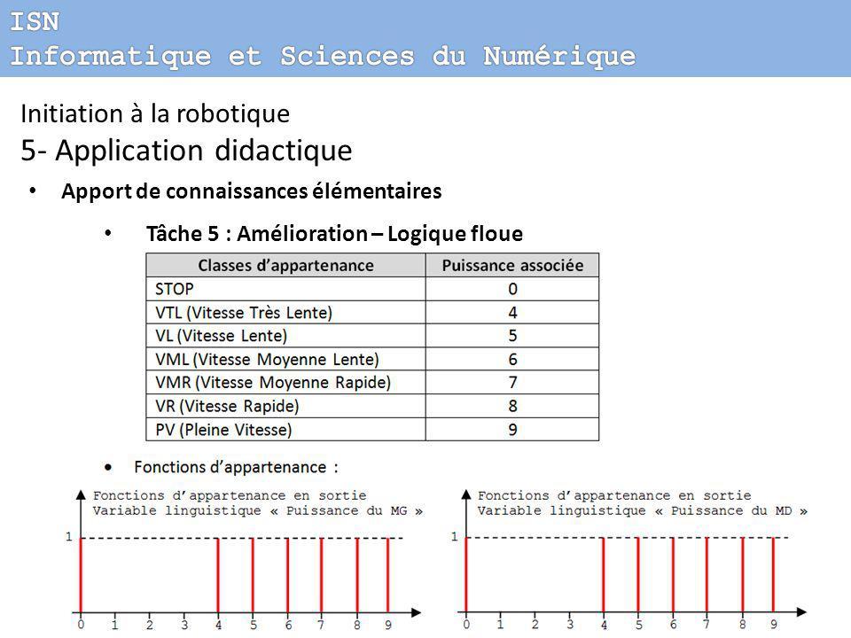 Initiation à la robotique 5- Application didactique Apport de connaissances élémentaires Tâche 5 : Amélioration – Logique floue