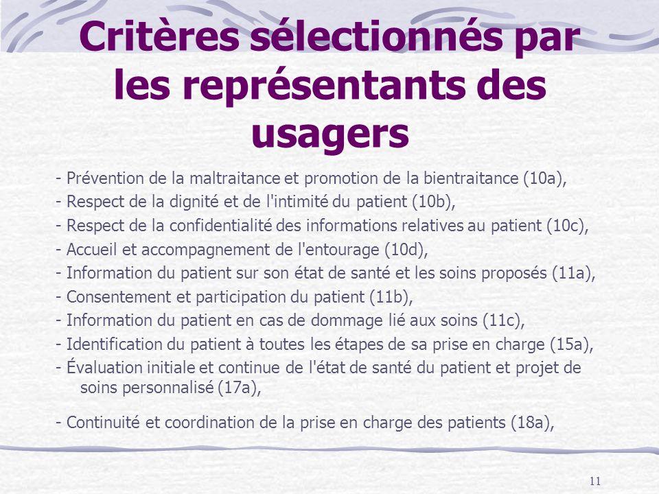 11 Critères sélectionnés par les représentants des usagers - Prévention de la maltraitance et promotion de la bientraitance (10a), - Respect de la dignité et de l intimité du patient (10b), - Respect de la confidentialité des informations relatives au patient (10c), - Accueil et accompagnement de l entourage (10d), - Information du patient sur son état de santé et les soins proposés (11a), - Consentement et participation du patient (11b), - Information du patient en cas de dommage lié aux soins (11c), - Identification du patient à toutes les étapes de sa prise en charge (15a), - Évaluation initiale et continue de l état de santé du patient et projet de soins personnalisé (17a), - Continuité et coordination de la prise en charge des patients (18a),