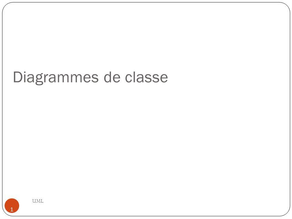 Class diagrams UML 2 Expriment la structure statique du système en terme de classes et de relations entre ces classes Une classe est un type abstrait caractérisé par des propriétés (attributs et méthodes) communes à un ensemble d objets et permettant de créer des objets ayant ces propriétés Ne pas représenter les attributs ou les méthodes d une classe sur un diagramme, n indique pas que cette classe n en contient pas.