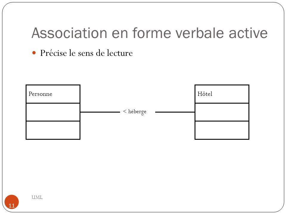 Association en forme verbale active UML 11 Précise le sens de lecture PersonneHôtel < héberge