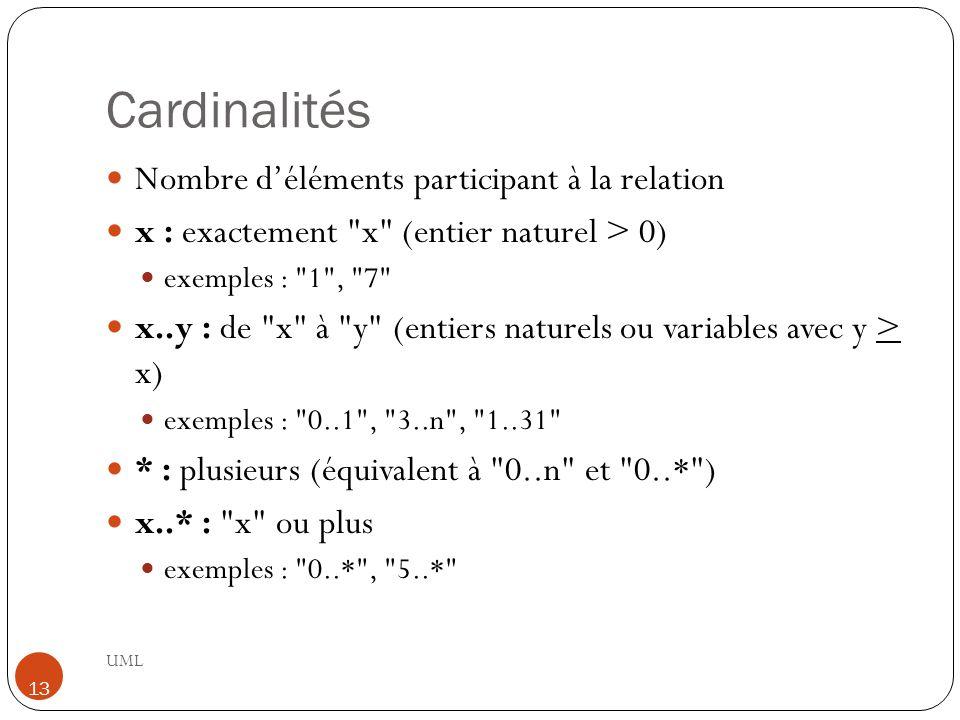 Cardinalités UML 13 Nombre d'éléments participant à la relation x : exactement x (entier naturel > 0) exemples : 1 , 7 x..y : de x à y (entiers naturels ou variables avec y > x) exemples : 0..1 , 3..n , 1..31 * : plusieurs (équivalent à 0..n et 0..* ) x..* : x ou plus exemples : 0..* , 5..*