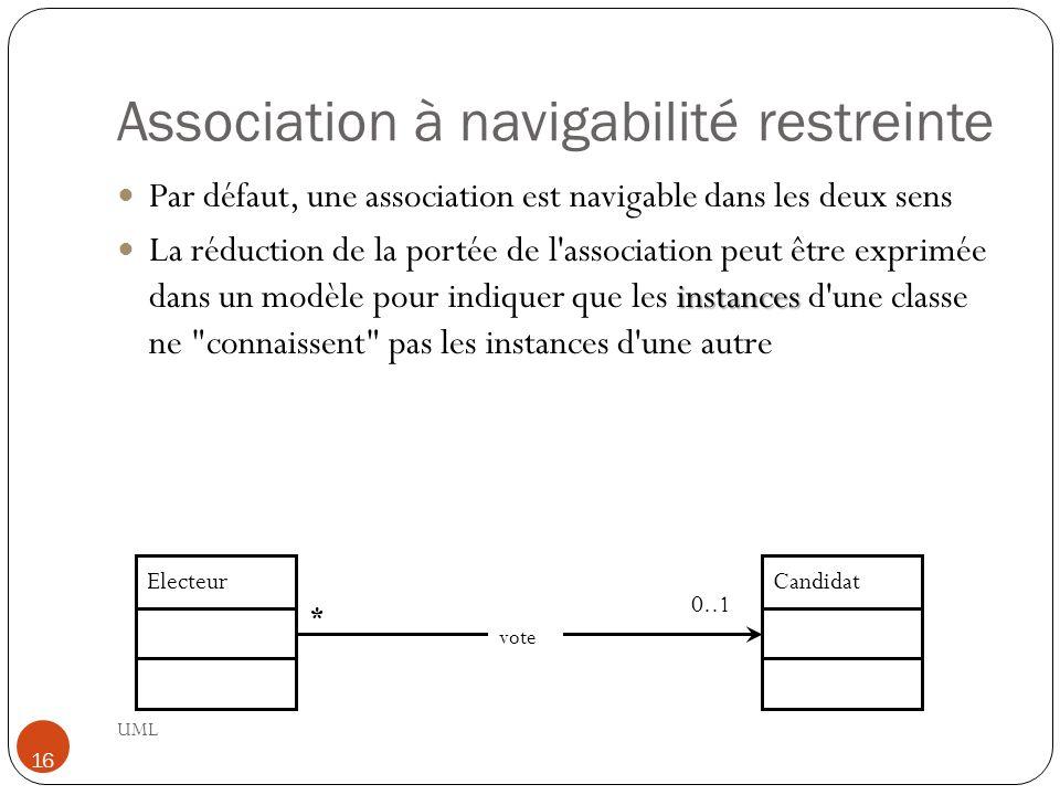 Association à navigabilité restreinte UML 16 Par défaut, une association est navigable dans les deux sens instances La réduction de la portée de l association peut être exprimée dans un modèle pour indiquer que les instances d une classe ne connaissent pas les instances d une autre ElecteurCandidat vote 0..1 *
