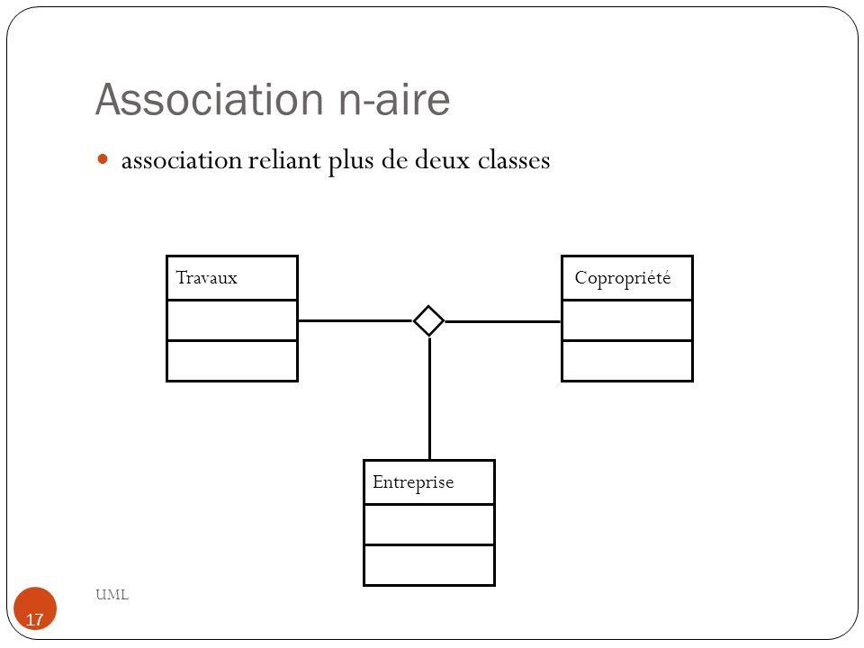 Association n-aire UML 17 association reliant plus de deux classes Entreprise Travaux Copropriété